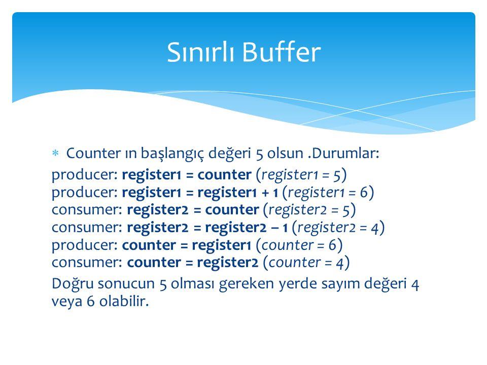 Sınırlı Buffer Counter ın başlangıç değeri 5 olsun .Durumlar: