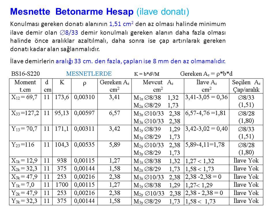 Mesnette Betonarme Hesap (ilave donatı)