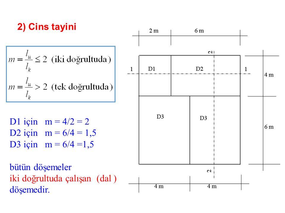 2) Cins tayini D1 için m = 4/2 = 2. D2 için m = 6/4 = 1,5. D3 için m = 6/4 =1,5. bütün döşemeler.