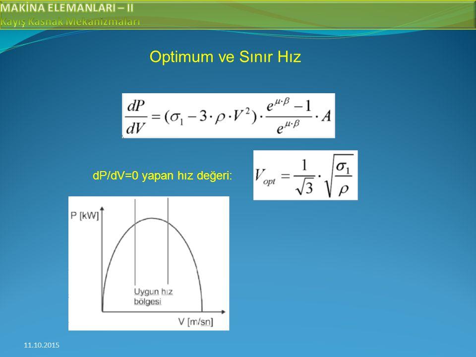 Optimum ve Sınır Hız dP/dV=0 yapan hız değeri: 24.04.2017