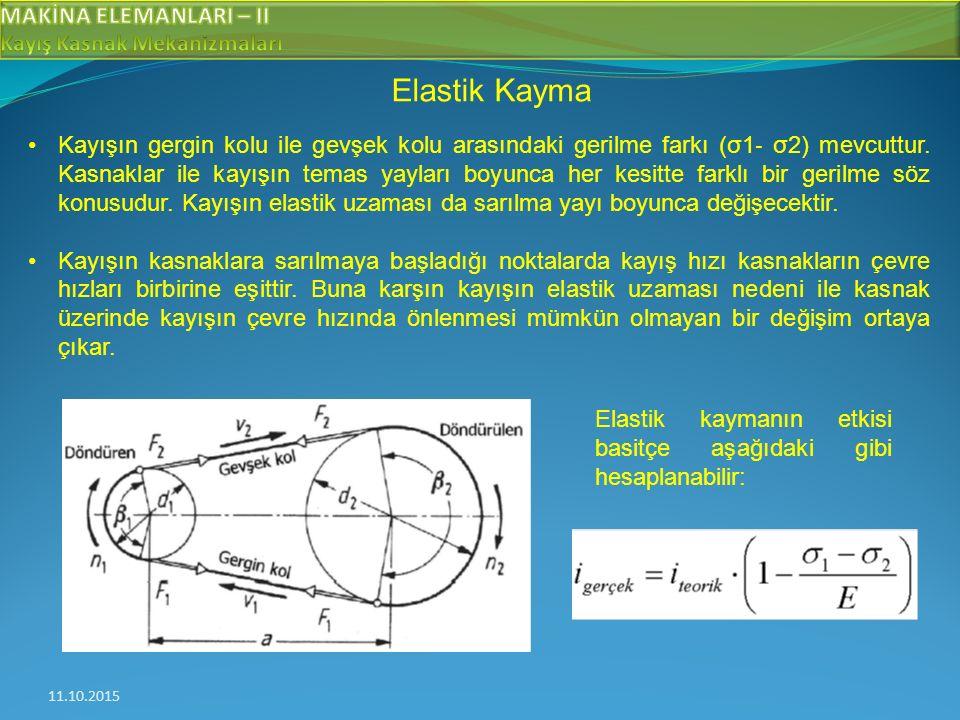 Elastik Kayma