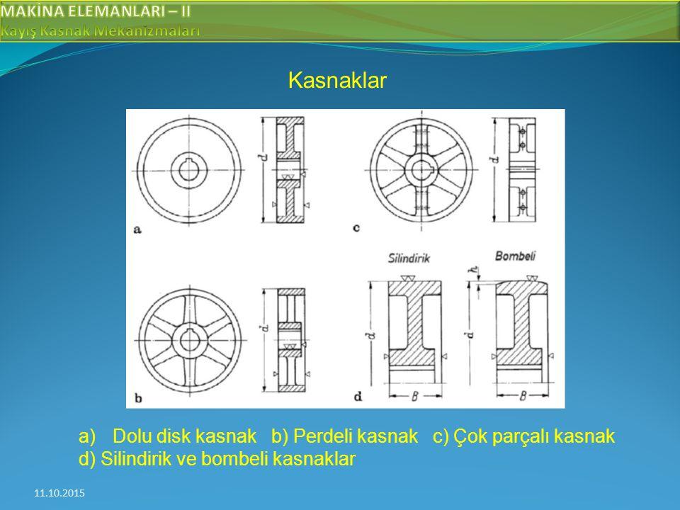 Kasnaklar Dolu disk kasnak b) Perdeli kasnak c) Çok parçalı kasnak