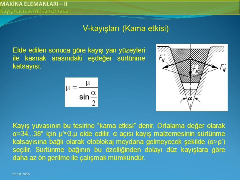 V-kayışları (Kama etkisi)