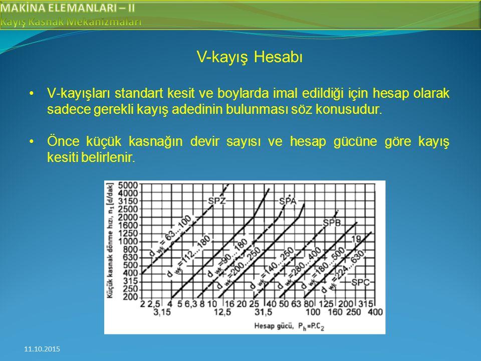 V-kayış Hesabı V‐kayışları standart kesit ve boylarda imal edildiği için hesap olarak sadece gerekli kayış adedinin bulunması söz konusudur.