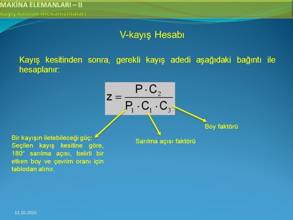 V-kayış Hesabı Kayış kesitinden sonra, gerekli kayış adedi aşağıdaki bağıntı ile hesaplanır: Boy faktörü.