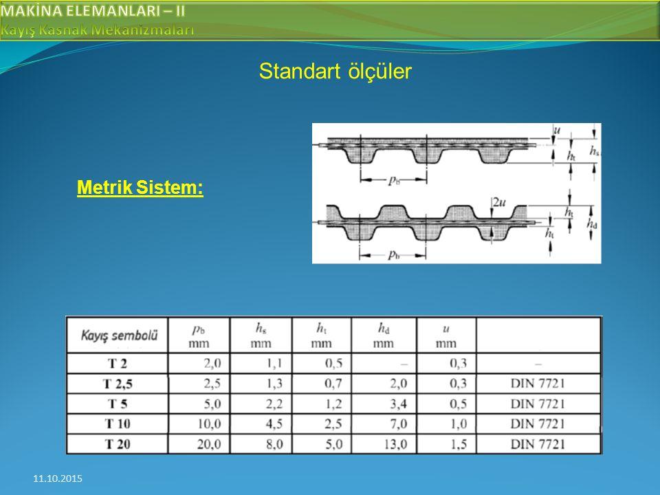 Standart ölçüler Metrik Sistem: 24.04.2017