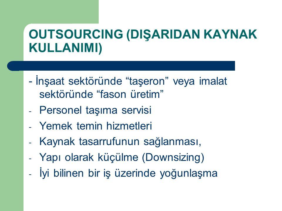 OUTSOURCING (DIŞARIDAN KAYNAK KULLANIMI)