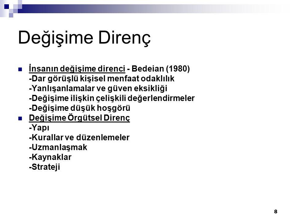 Değişime Direnç İnsanın değişime direnci - Bedeian (1980)