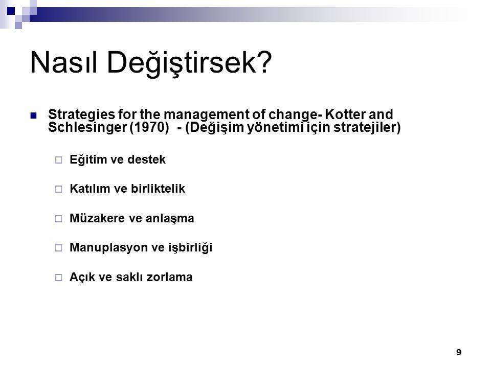 Nasıl Değiştirsek Strategies for the management of change- Kotter and Schlesinger (1970) - (Değişim yönetimi için stratejiler)