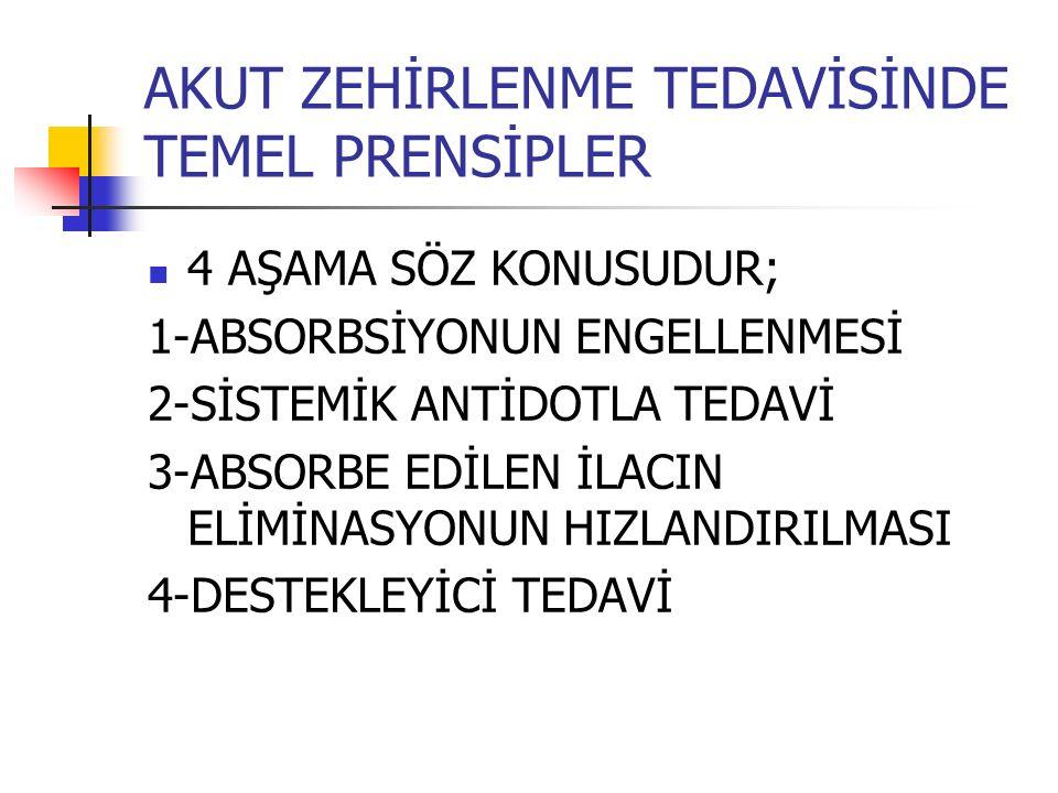 AKUT ZEHİRLENME TEDAVİSİNDE TEMEL PRENSİPLER