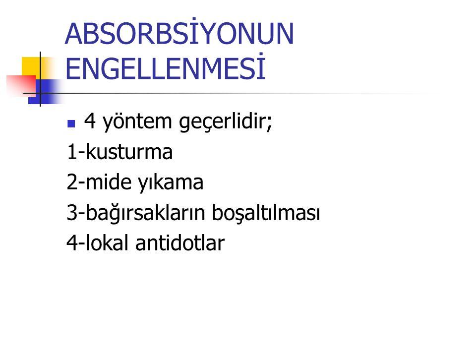 ABSORBSİYONUN ENGELLENMESİ