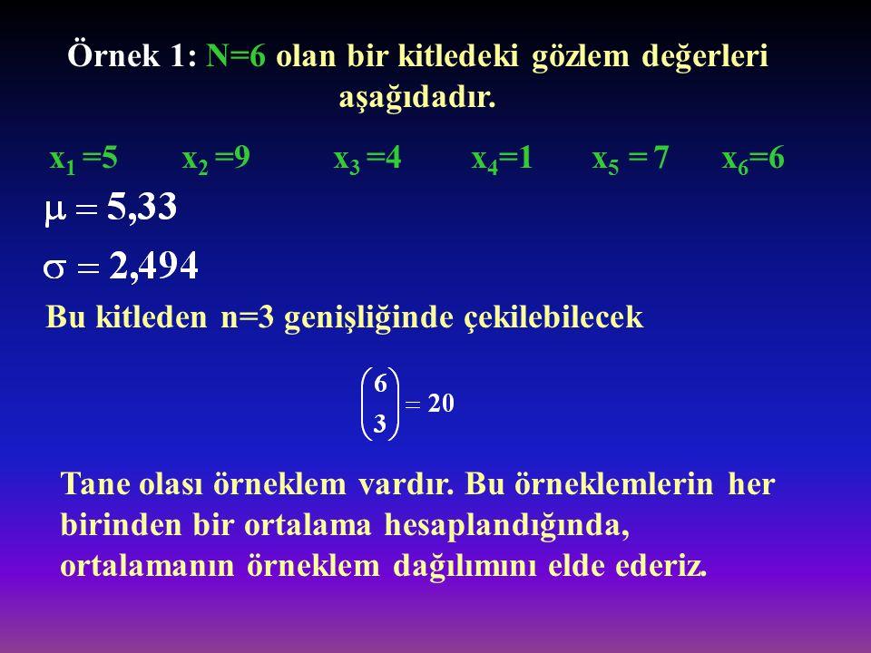 Örnek 1: N=6 olan bir kitledeki gözlem değerleri aşağıdadır.