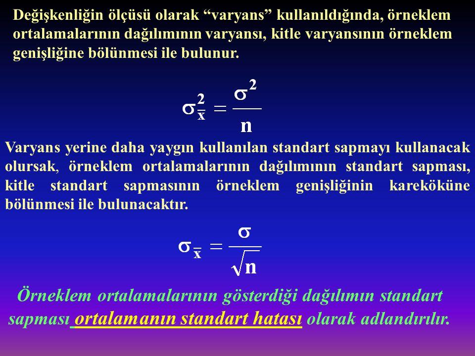 Değişkenliğin ölçüsü olarak varyans kullanıldığında, örneklem ortalamalarının dağılımının varyansı, kitle varyansının örneklem genişliğine bölünmesi ile bulunur.