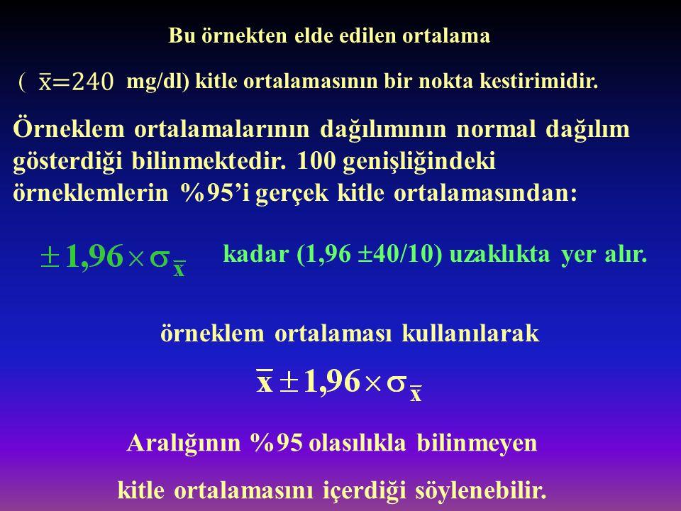 kadar (1,96 40/10) uzaklıkta yer alır.
