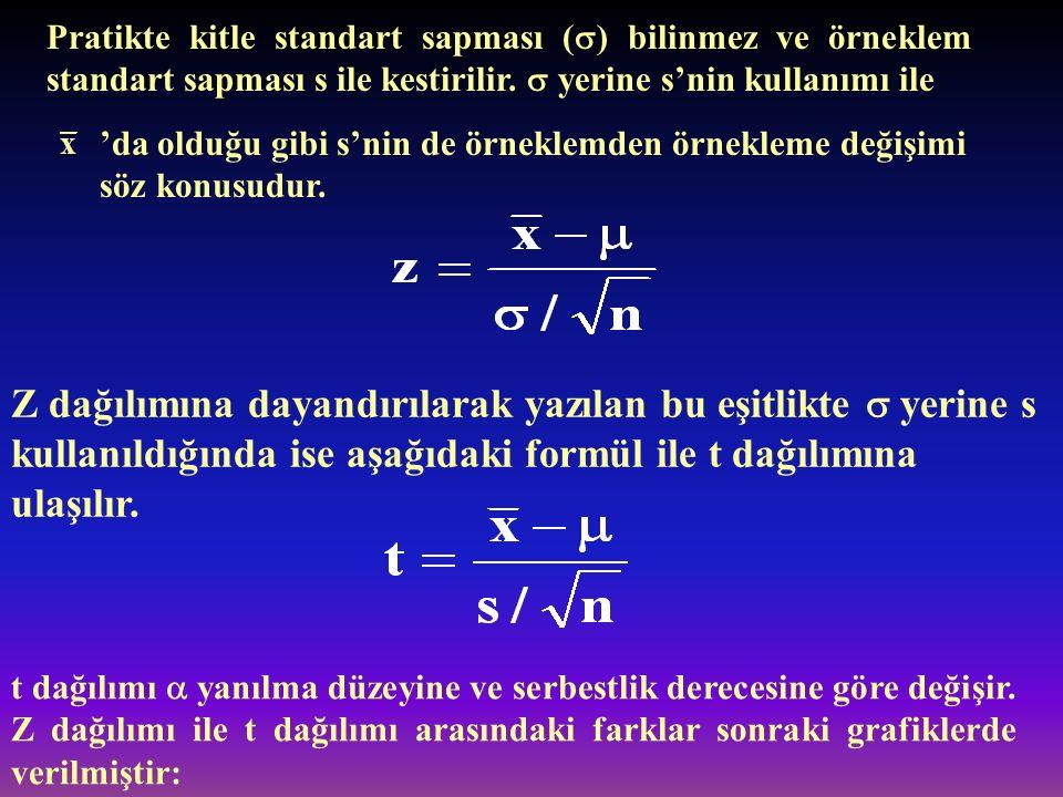 Pratikte kitle standart sapması () bilinmez ve örneklem standart sapması s ile kestirilir.  yerine s'nin kullanımı ile