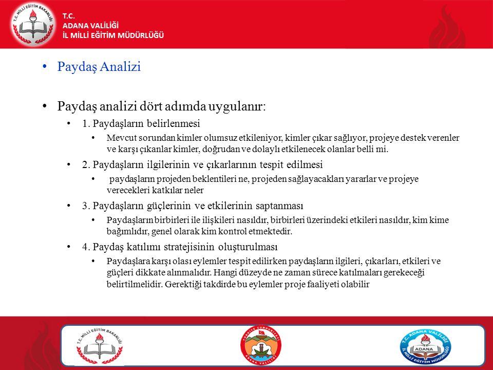 Paydaş analizi dört adımda uygulanır: