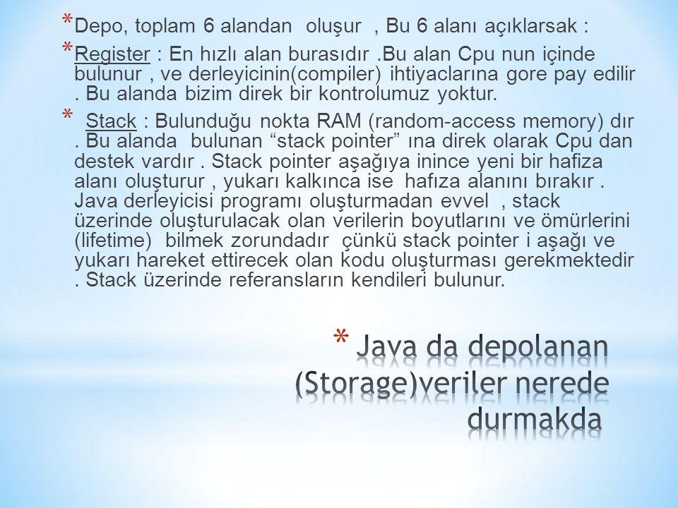 Java da depolanan (Storage)veriler nerede durmakda