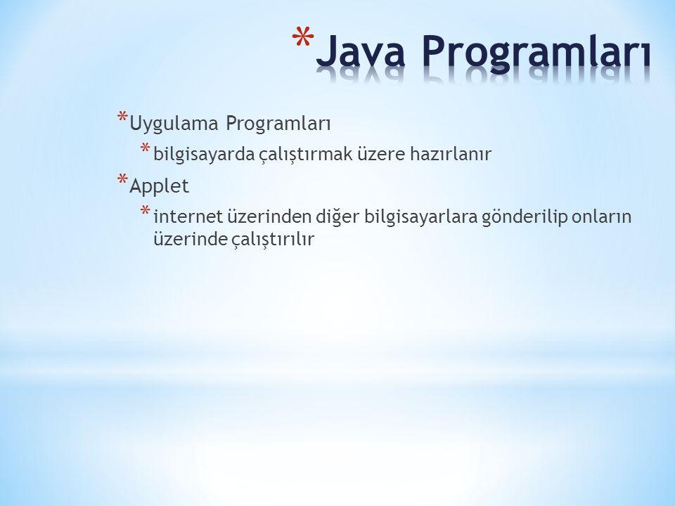 Java Programları Uygulama Programları Applet
