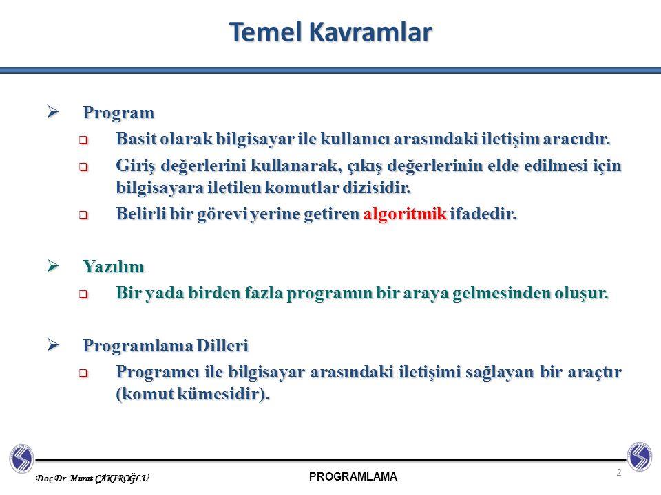 Temel Kavramlar Program