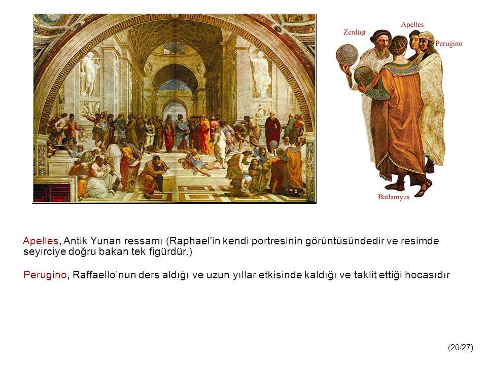 Apelles, Antik Yunan ressamı (Raphael in kendi portresinin görüntüsündedir ve resimde seyirciye doğru bakan tek figürdür.)
