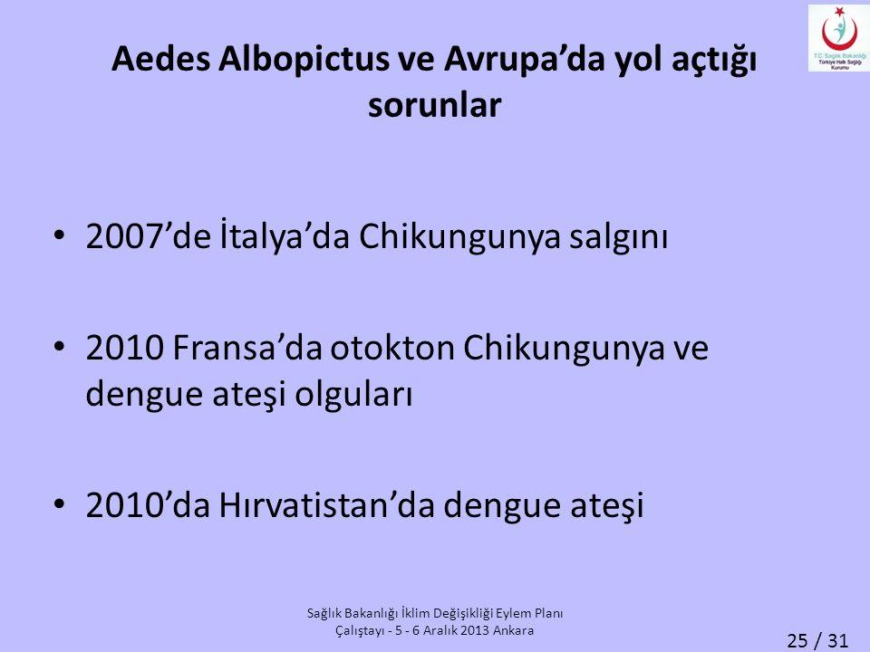 Aedes Albopictus ve Avrupa'da yol açtığı sorunlar