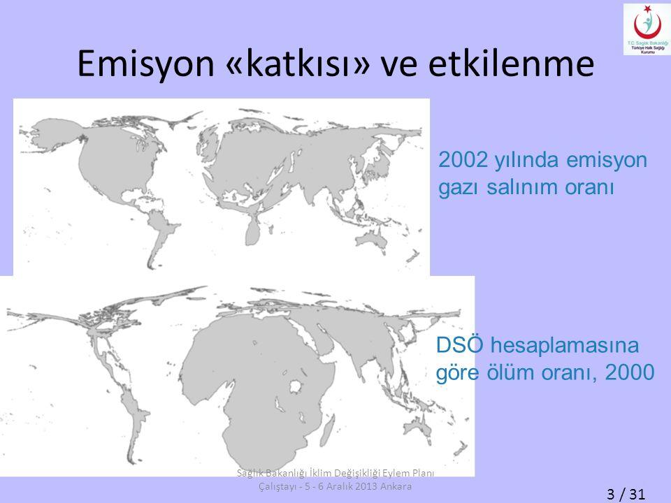Emisyon «katkısı» ve etkilenme