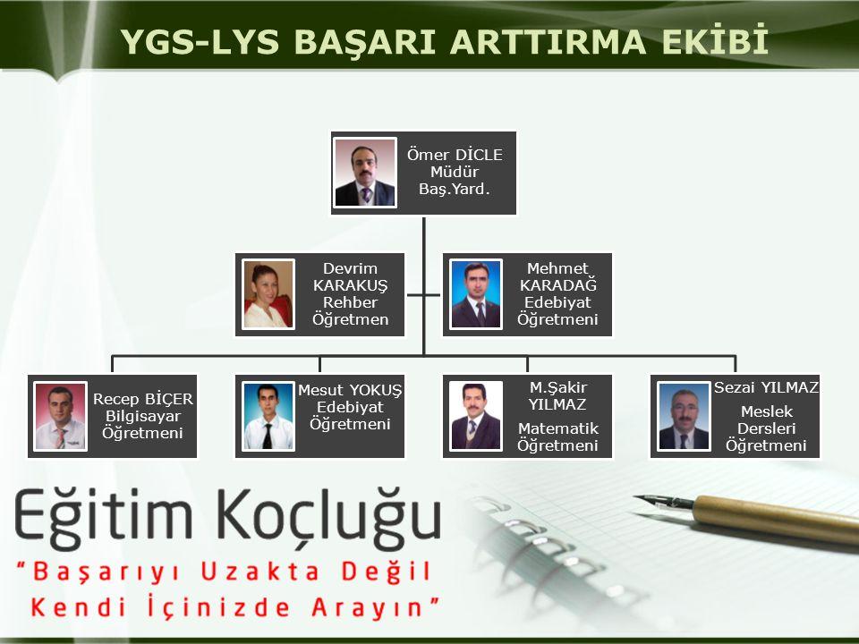 YGS-LYS BAŞARI ARTTIRMA EKİBİ