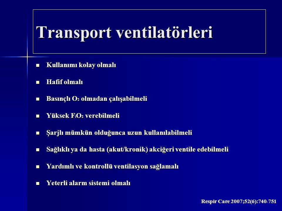 Transport ventilatörleri