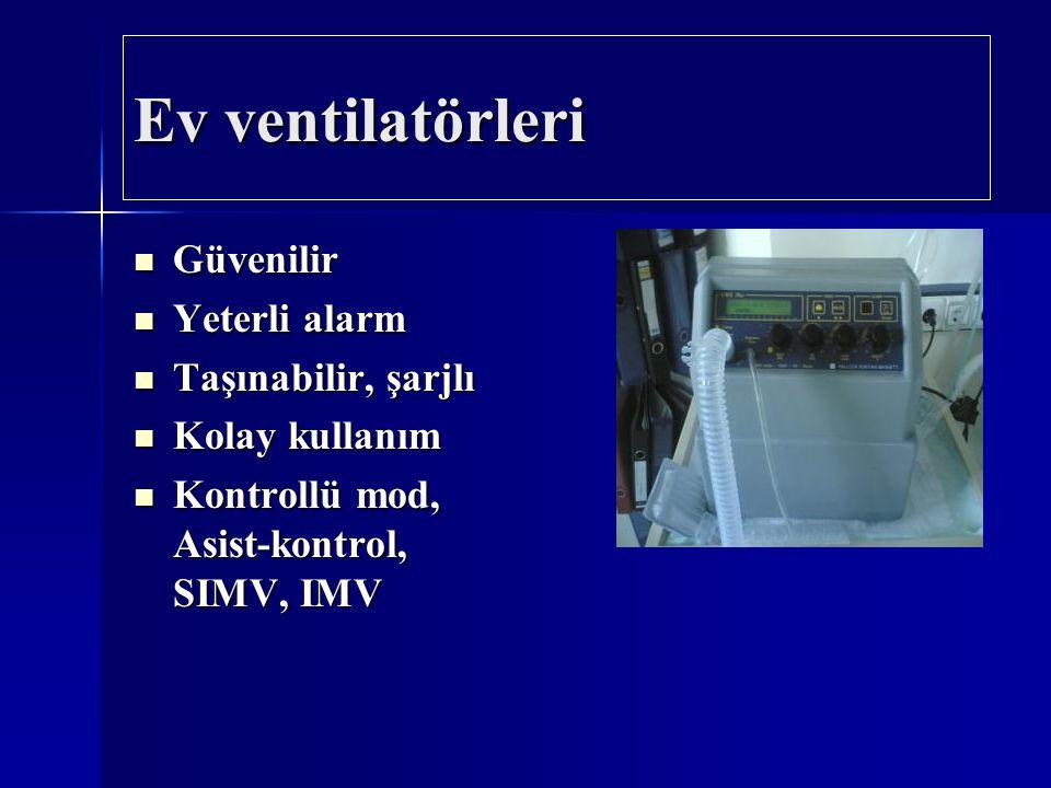 Ev ventilatörleri Güvenilir Yeterli alarm Taşınabilir, şarjlı