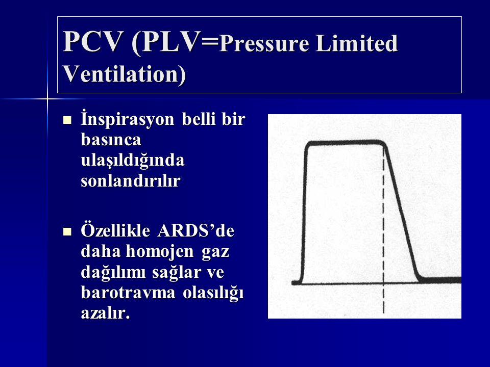 PCV (PLV=Pressure Limited Ventilation)