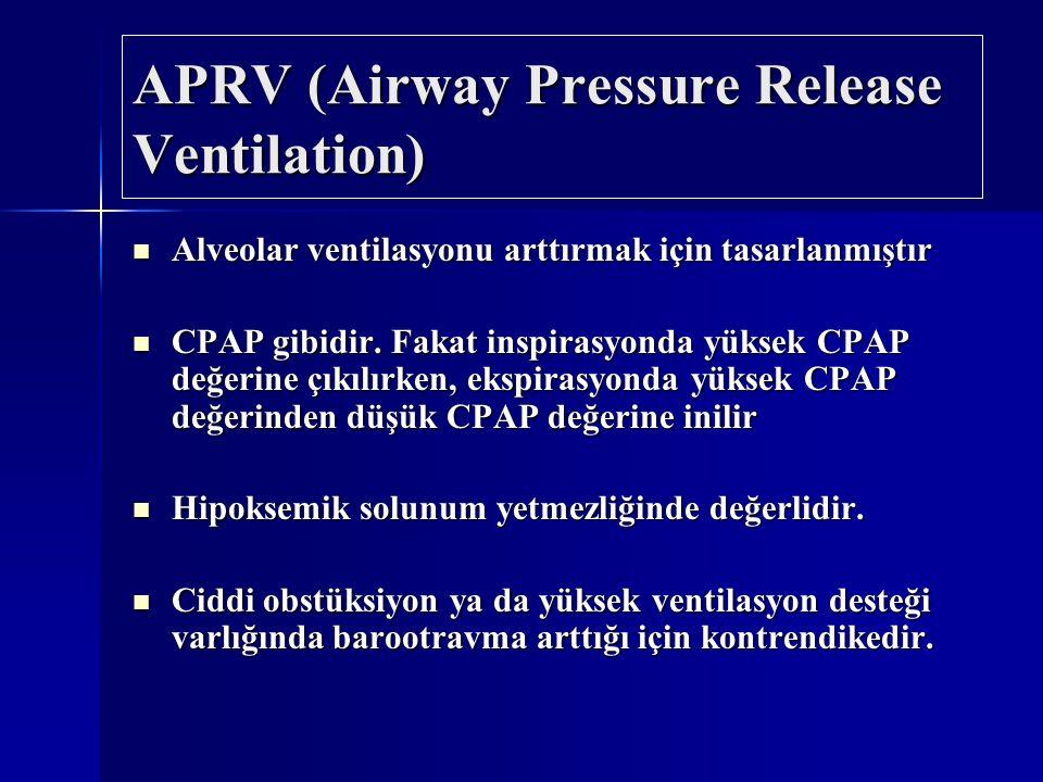 APRV (Airway Pressure Release Ventilation)
