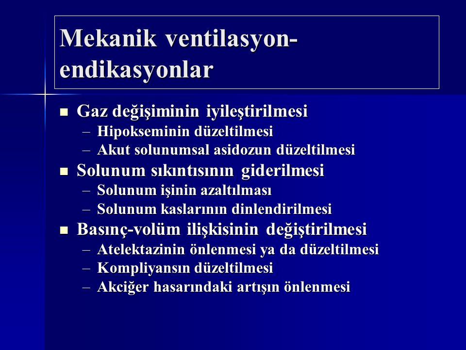 Mekanik ventilasyon-endikasyonlar