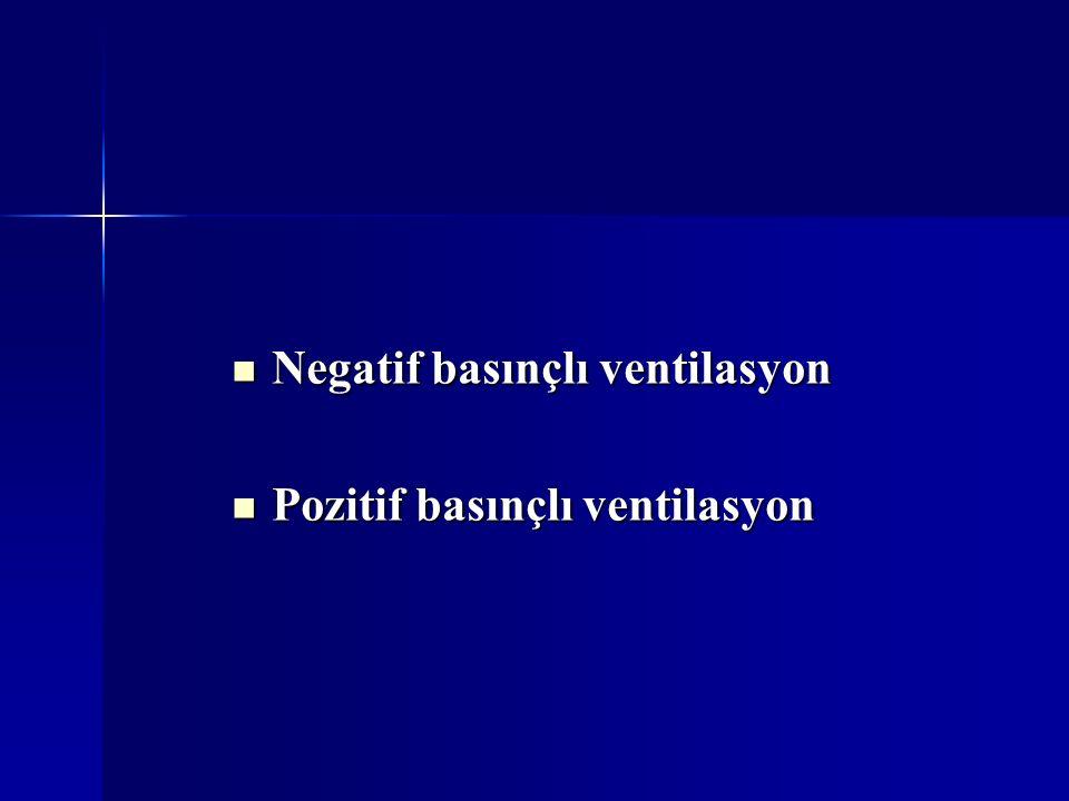 Negatif basınçlı ventilasyon