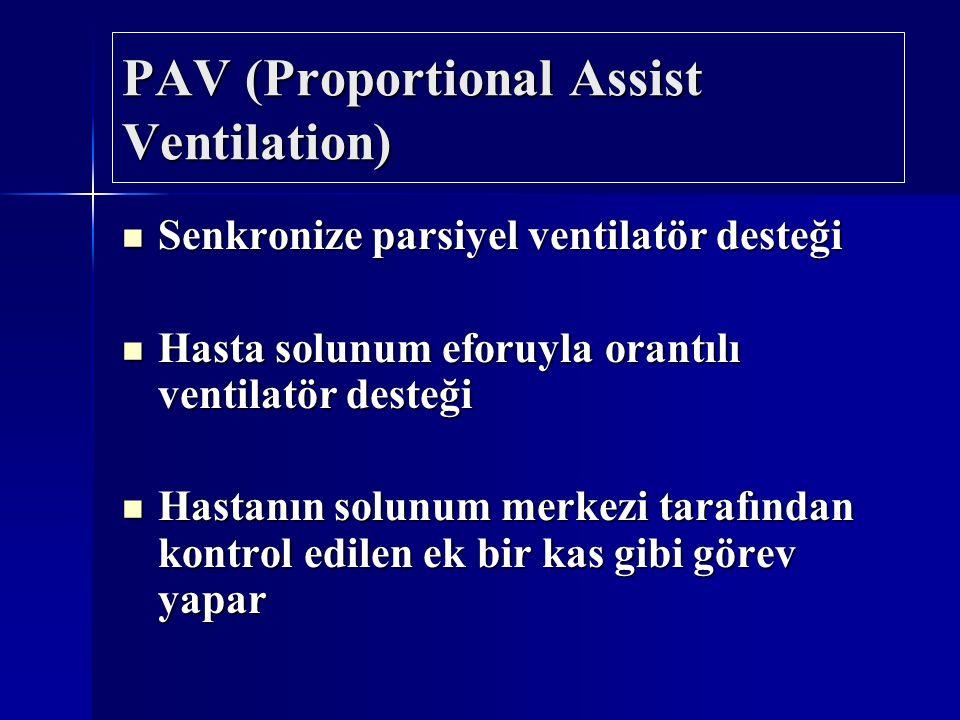 PAV (Proportional Assist Ventilation)