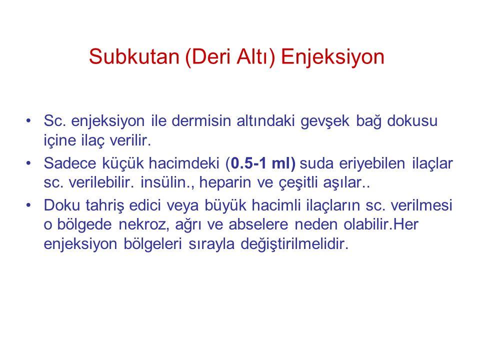 Subkutan (Deri Altı) Enjeksiyon