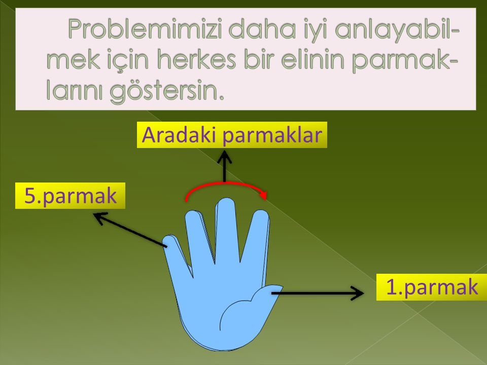 Problemimizi daha iyi anlayabil-mek için herkes bir elinin parmak-larını göstersin.