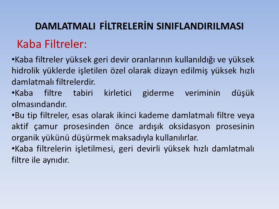DAMLATMALI FİLTRELERİN SINIFLANDIRILMASI