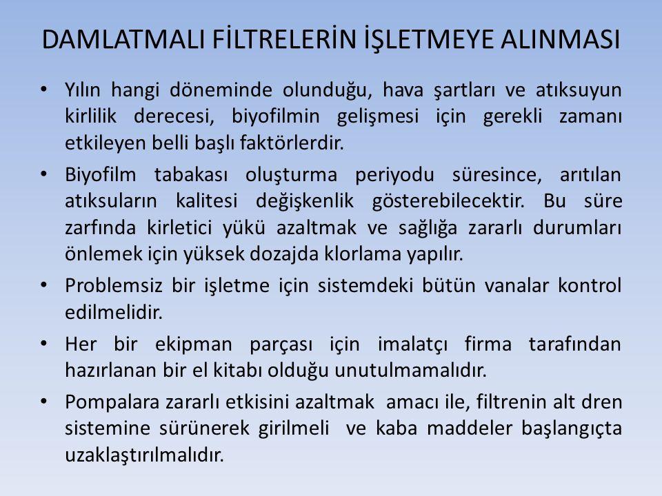 DAMLATMALI FİLTRELERİN İŞLETMEYE ALINMASI
