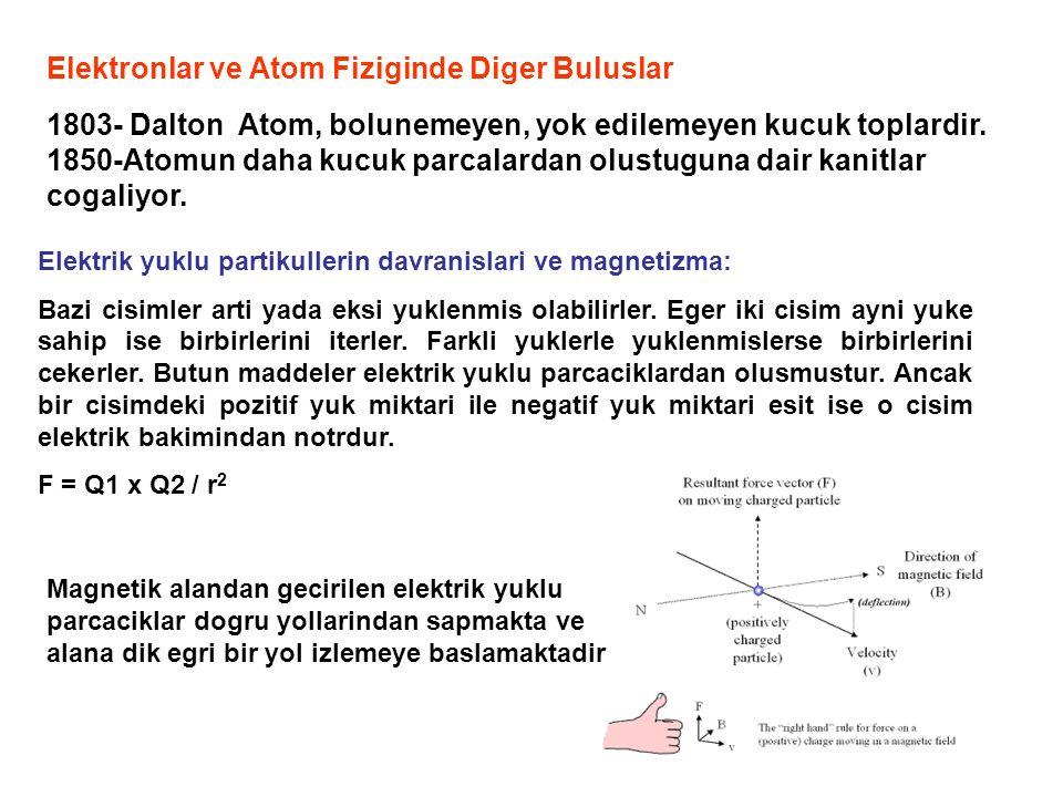 Elektronlar ve Atom Fiziginde Diger Buluslar