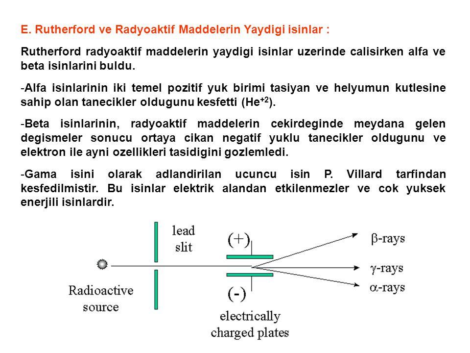 E. Rutherford ve Radyoaktif Maddelerin Yaydigi isinlar :
