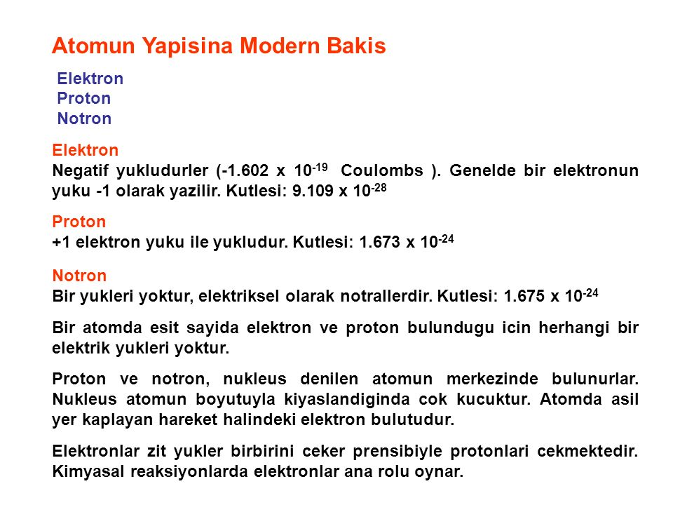 Atomun Yapisina Modern Bakis