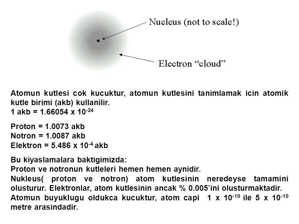 Atomun kutlesi cok kucuktur, atomun kutlesini tanimlamak icin atomik kutle birimi (akb) kullanilir.