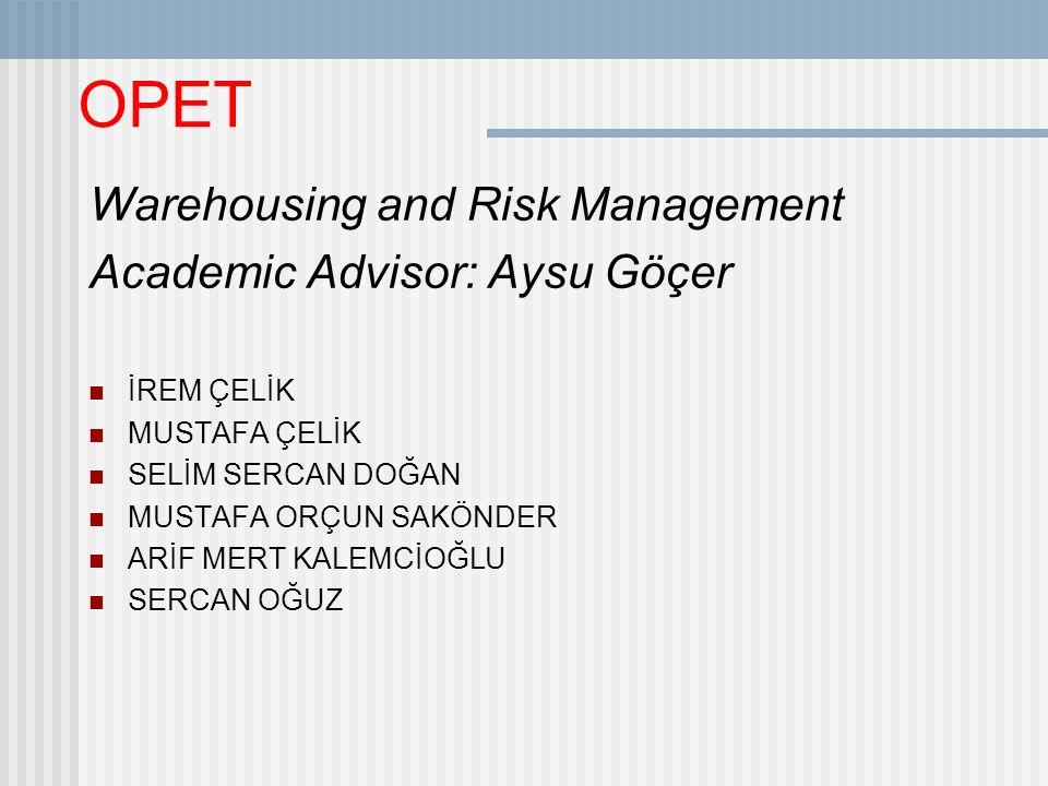 OPET Warehousing and Risk Management Academic Advisor: Aysu Göçer