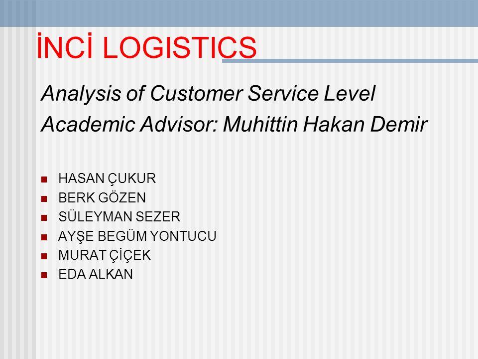 İNCİ LOGISTICS Analysis of Customer Service Level
