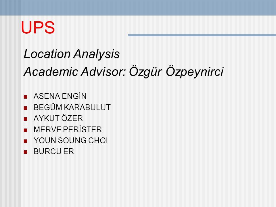 UPS Location Analysis Academic Advisor: Özgür Özpeynirci ASENA ENGİN