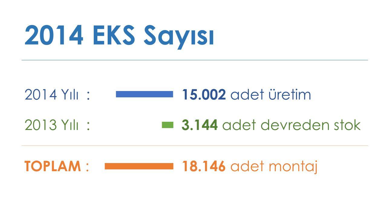 2014 EKS Sayısı 2014 Yılı : 2013 Yılı : 15.002 adet üretim