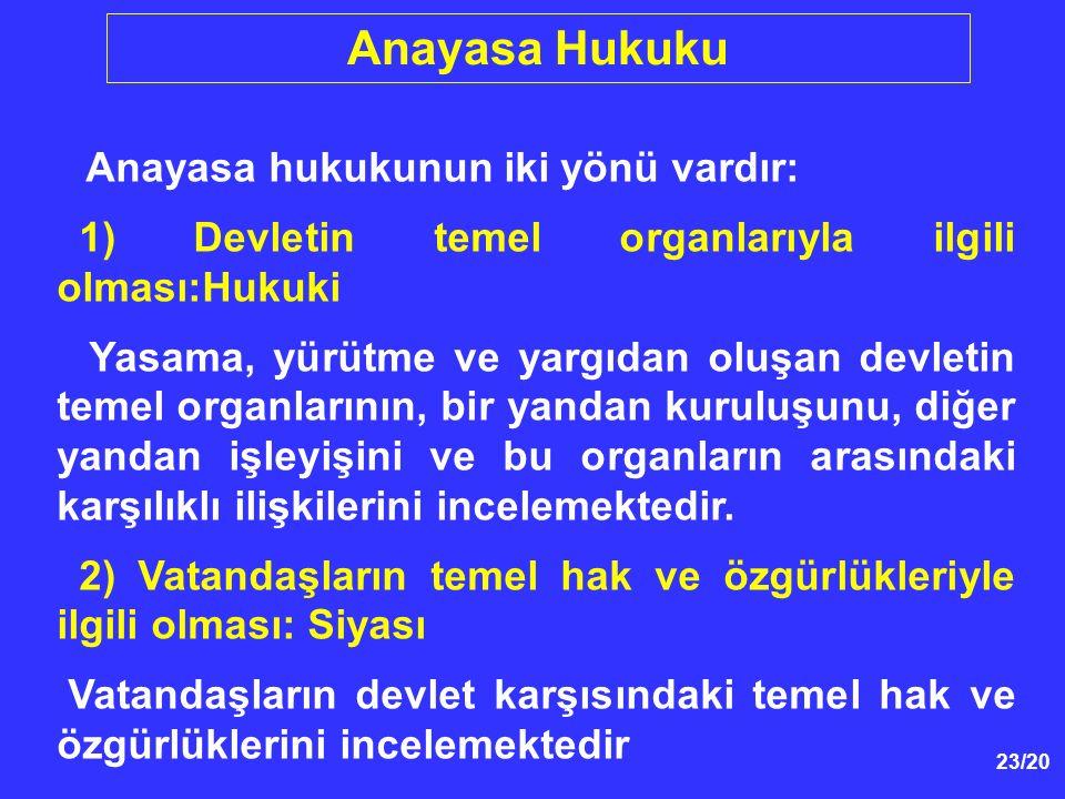 Anayasa Hukuku 1) Devletin temel organlarıyla ilgili olması:Hukuki