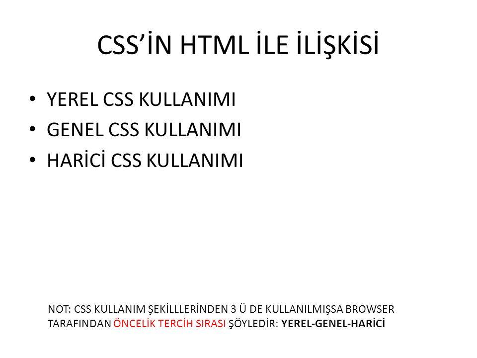 CSS'İN HTML İLE İLİŞKİSİ