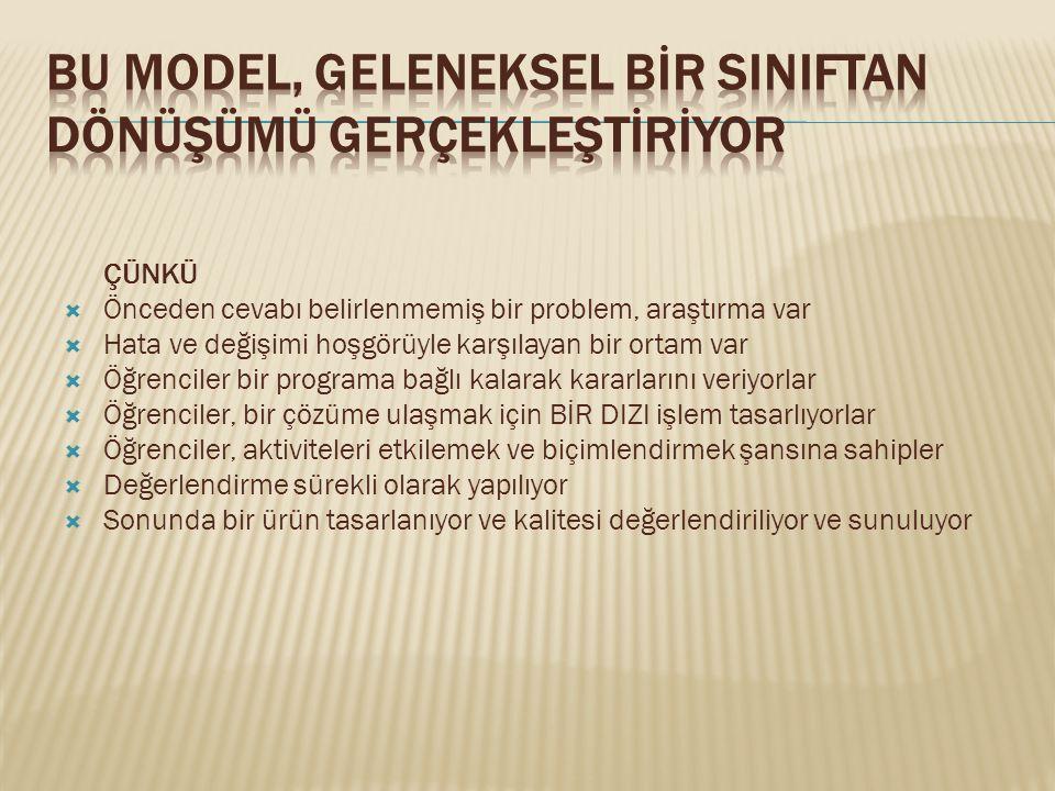 Bu model, geleneksel bİr sInIftan dönüşümü gerçekleştİrİyor