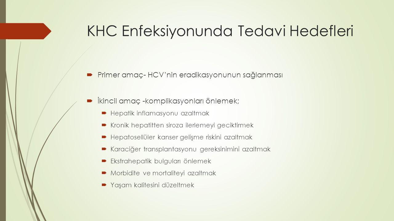 KHC Enfeksiyonunda Tedavi Hedefleri